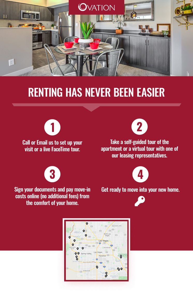 Renting an Apartment Has Never Been Easier